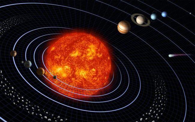 planeta sistem solar 10 planetă