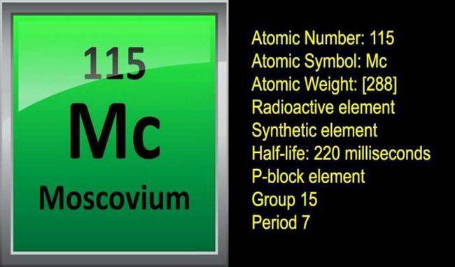 115 al tabelului periodic