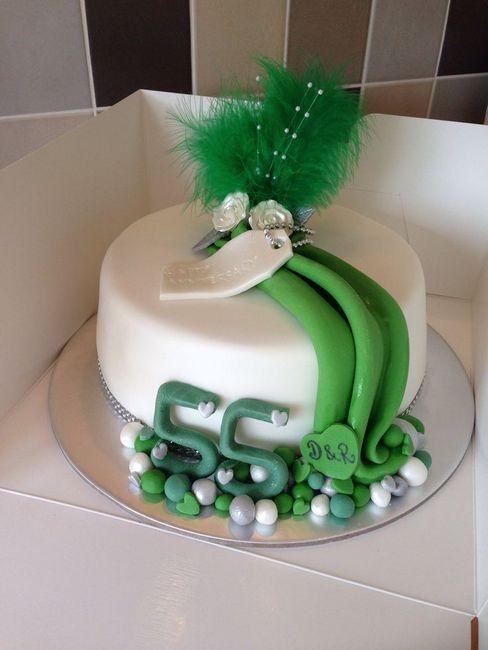 55 De ani de nuntă. Felicitări și cadouri pentru o nuntă de smarald