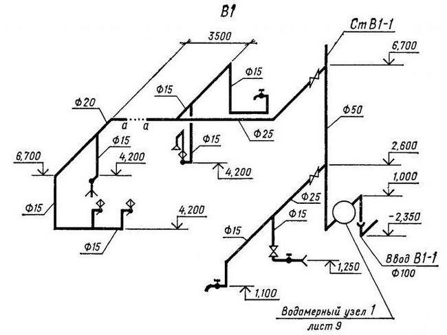 Schema axonometrică a canalului