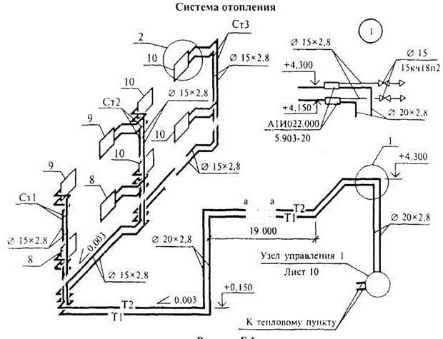 Schema axonometrică de încălzire
