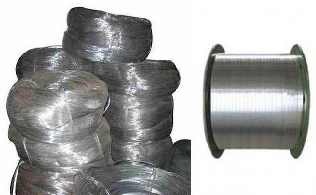 procesul de producție aluminiu