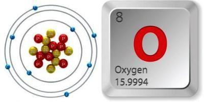 modificări alotropice ale oxigenului
