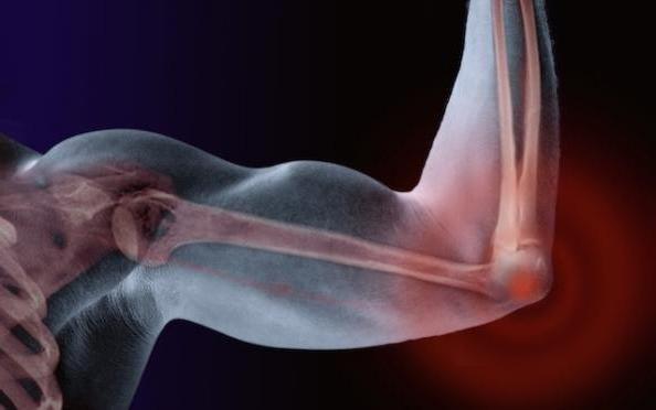 ligamentele anatomiei articulației cotului