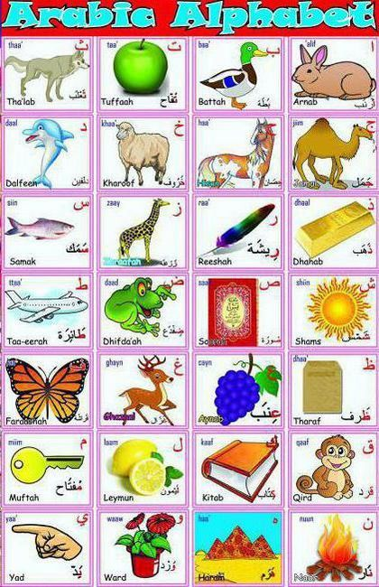 litere arabice