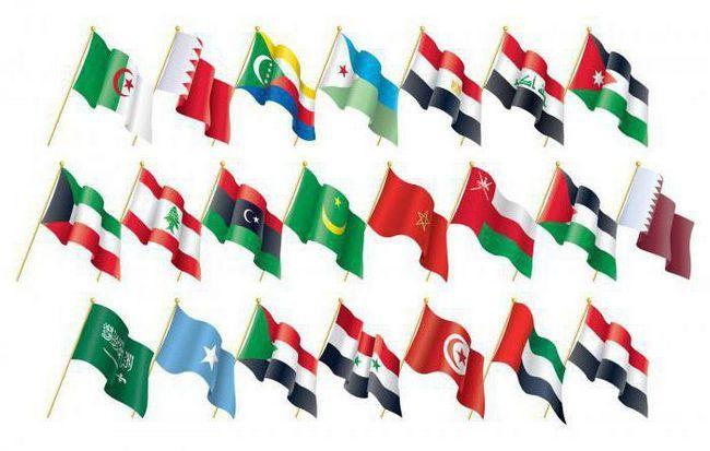 drapelul arabic