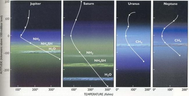 prezența atmosferei de uraniu