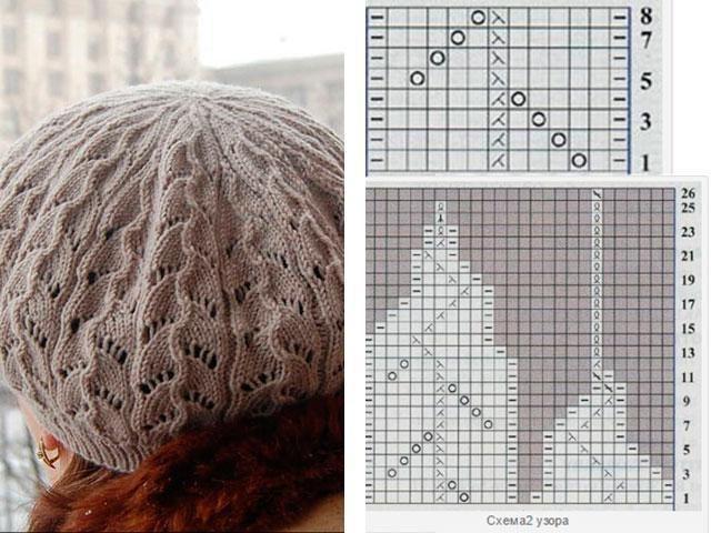 tricotat beret pentru fete