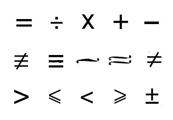 Relațiile binare și proprietățile lor