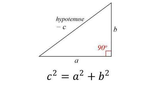 Portretul matematicianului Pythagoras