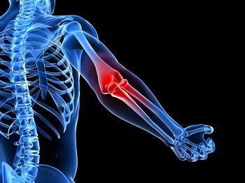 osul brațului durează de la încheietura mâinii la cot