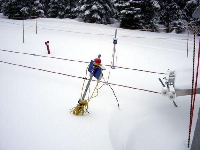 Ski lift: de ce este nevoie?