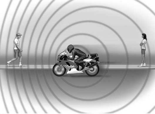 frecvența sunetului