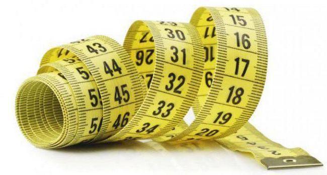 ceea ce este un instrument de măsurare