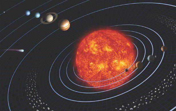 Orbita planetei este