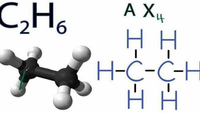 reacția de decompunere a etanului