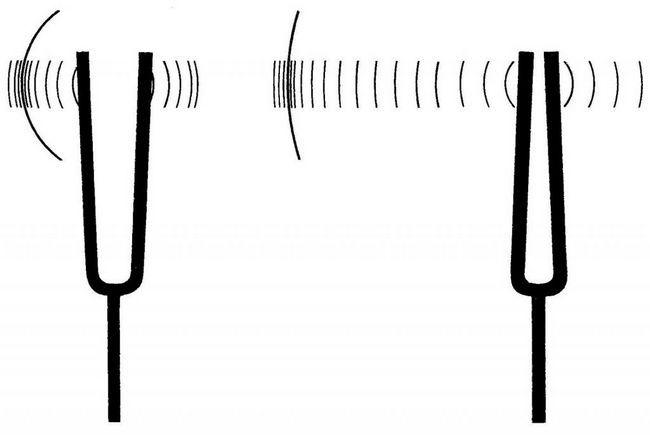 frecvența naturală a oscilațiilor în circuit
