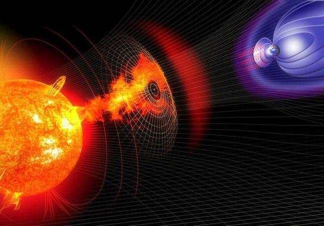 blițul solar este