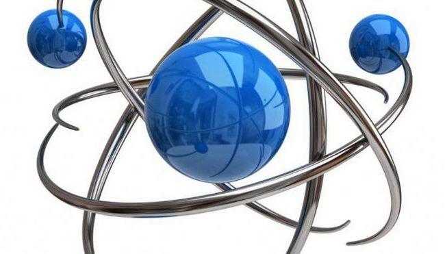particulă subatomică în fizică