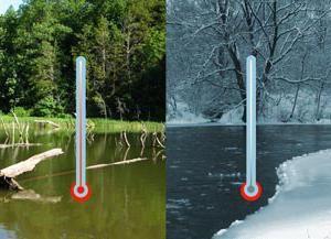 temperatura apei