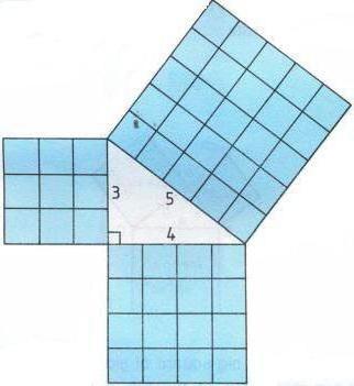 dovada teoriei triunghiului