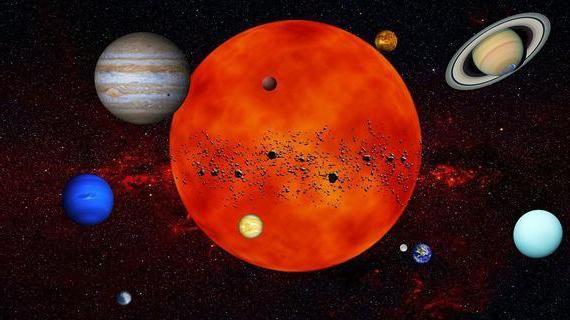 planeta retrogradă