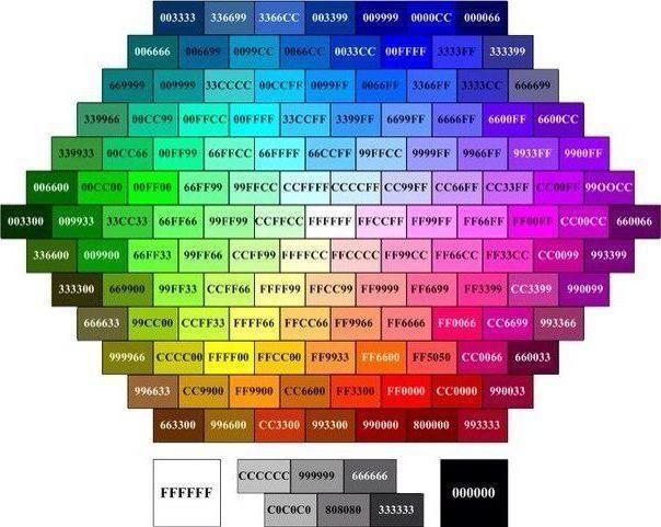 culori în AIT