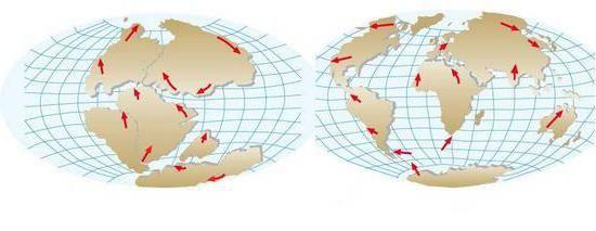 mișcarea plăcilor litosferice