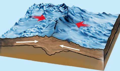 zone de coliziune a plăcilor litosferice