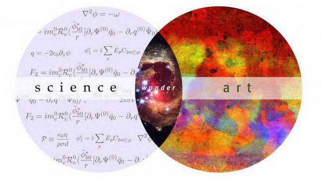 chimia fizică