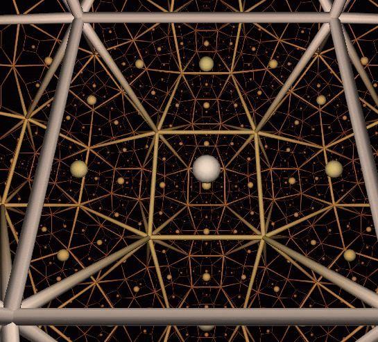 Spațiul euclidian: concept, proprietăți, semne
