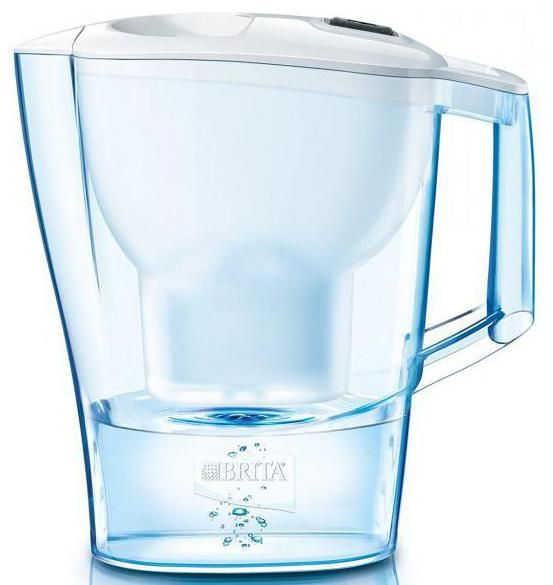 filtru de apă brita