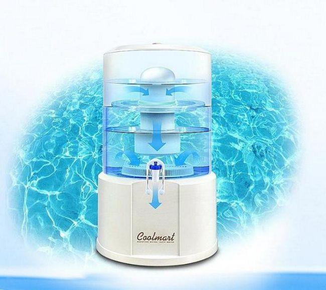 clasificarea filtrelor pentru tratarea apei
