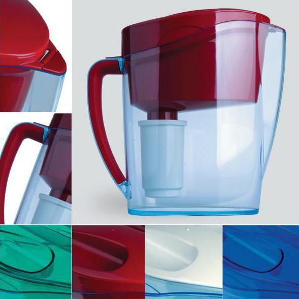 clasificarea filtrelor de apă pentru spălare