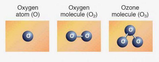 formula chimică de oxigen