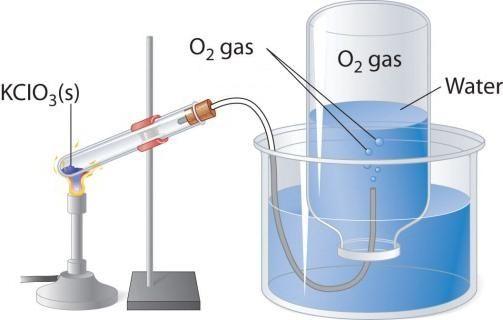 formula materiei simple de oxigen