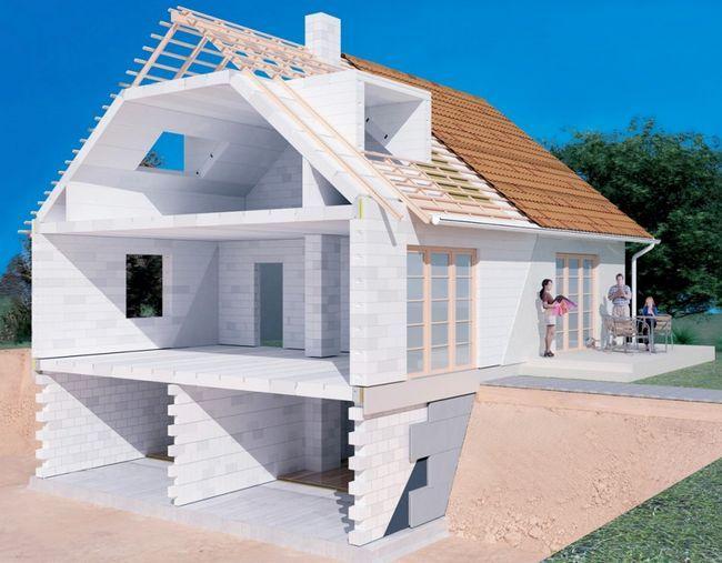 Casa elementelor din beton