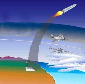 stratul de ozon al atmosferei