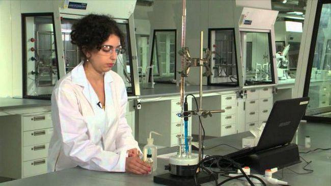 reacție de hidroliză