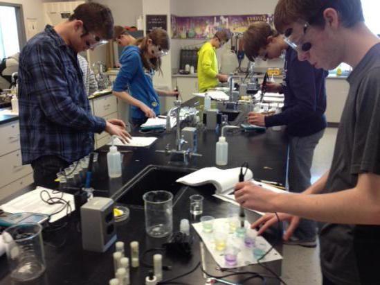 ecuația moleculară a hidrolizei sării