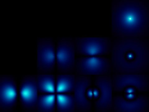 Numărul principal de cuanț ca principal indicator al stării electronului