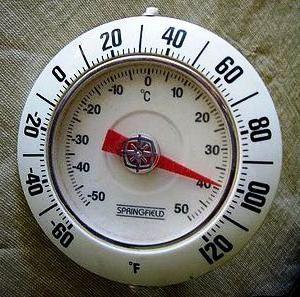 Grade Fahrenheit