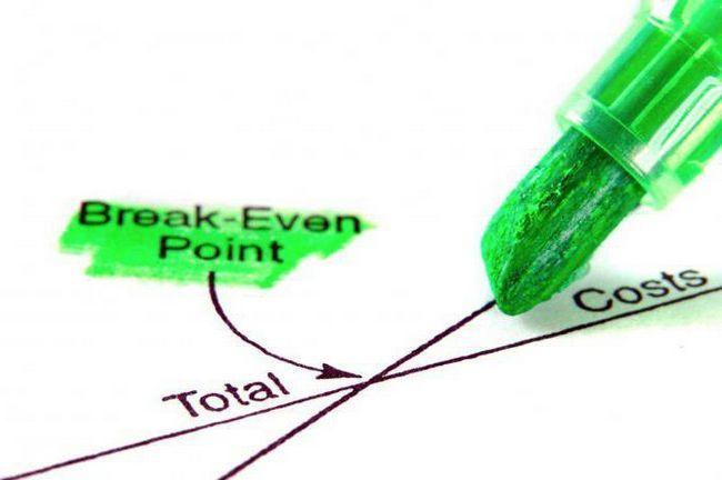 cum să atragă o diagramă punct-par