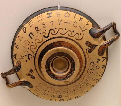 19 scrisoarea alfabetului grecesc
