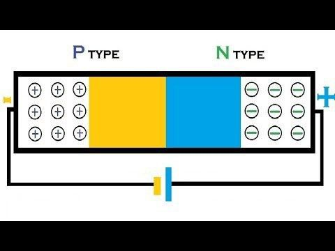 germaniu chimic element electronic formula