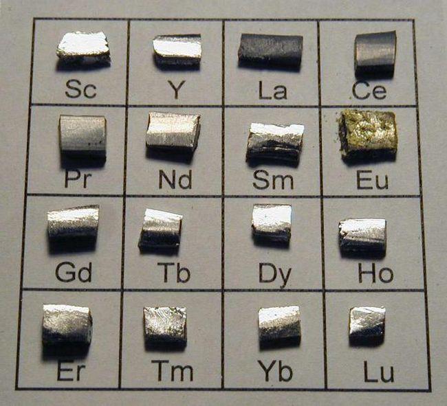 perioada chimică a elementului europiu