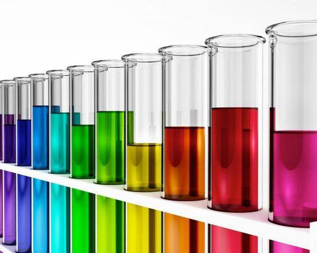 Chimia oxidează clasificarea și proprietățile lor