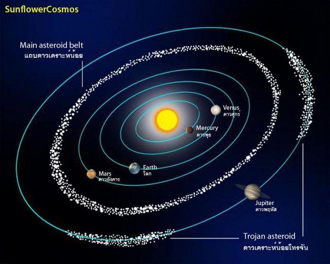 comet churyumova gerasimenko