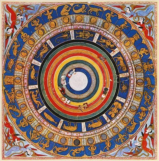 semne zodiacale și probleme