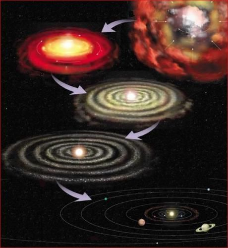 date interesante despre sistemul solar